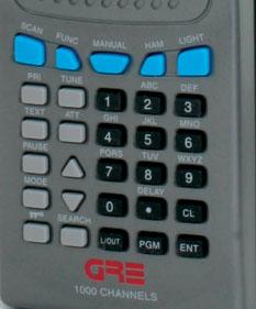 PSR-295 Keypad